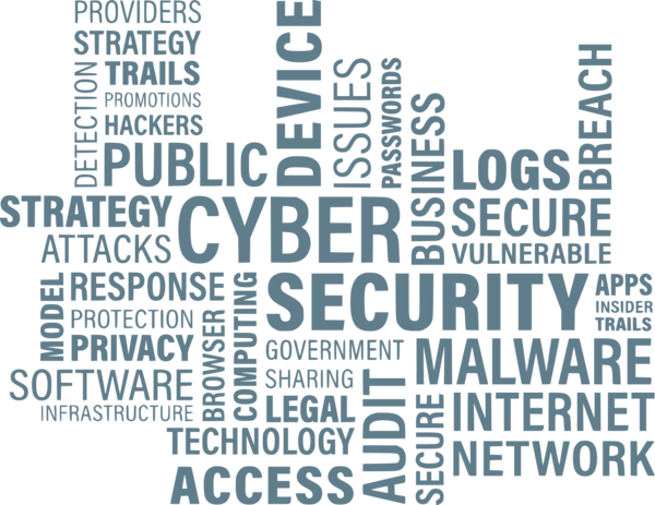 A word cloud about cybersecurity. For example: software infrastructure malware internet logs public